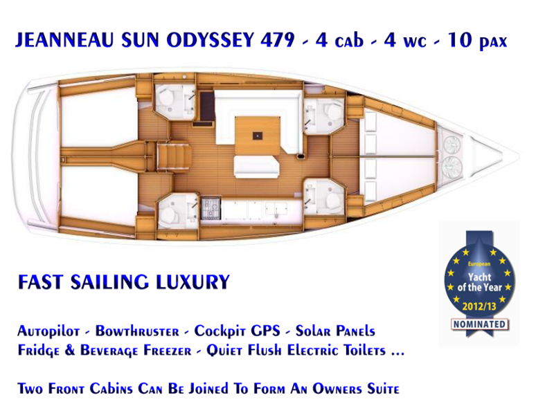Jeanneau Sun Odyssey 479 ( 2016 ) Guinness 2
