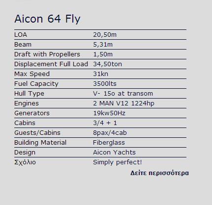 Aicon 64 George V  24